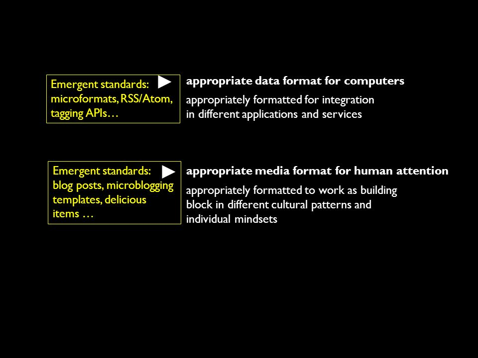 appropriate data format for computers