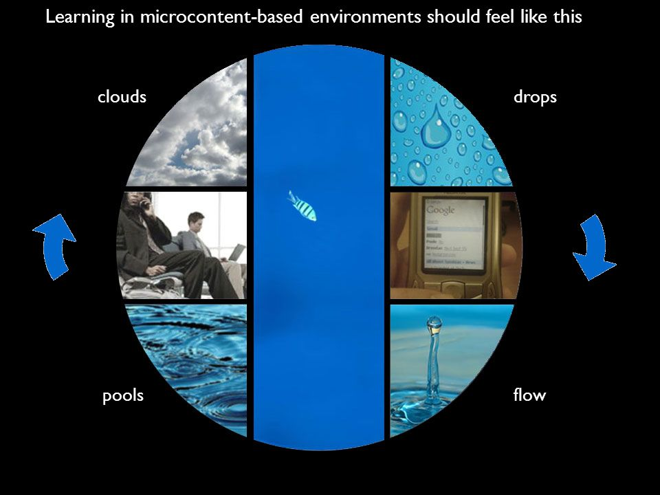 Learning in microcontent-based environments should feel like this