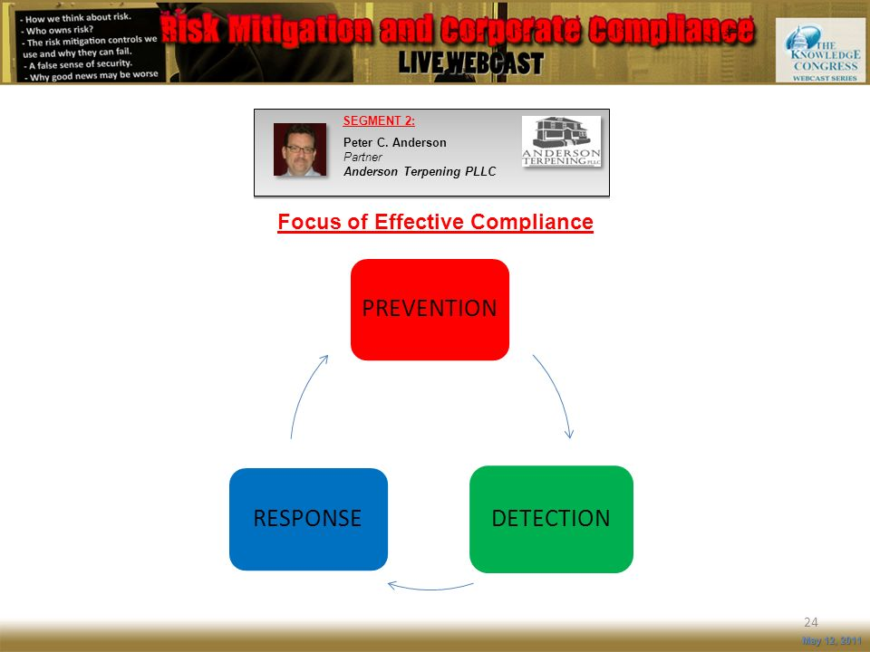 Focus of Effective Compliance