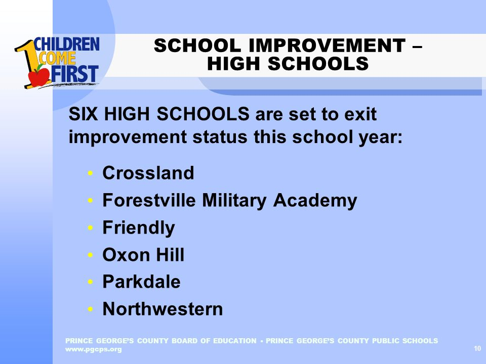 SCHOOL IMPROVEMENT – HIGH SCHOOLS