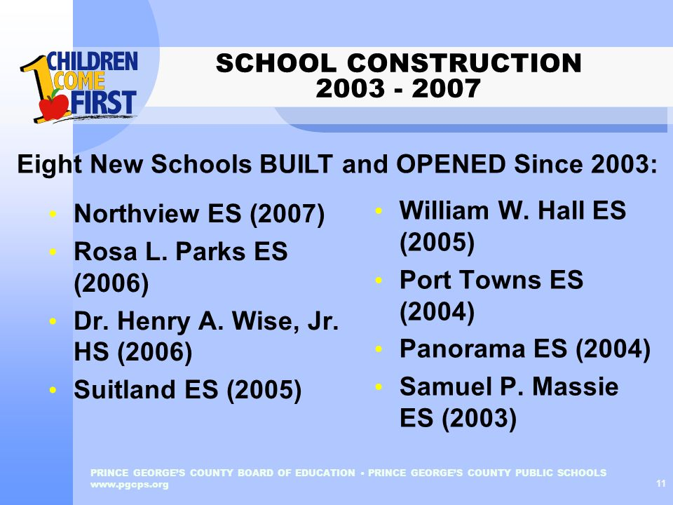 Eight New Schools BUILT and OPENED Since 2003: