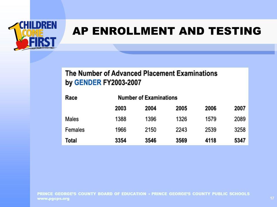 AP ENROLLMENT AND TESTING