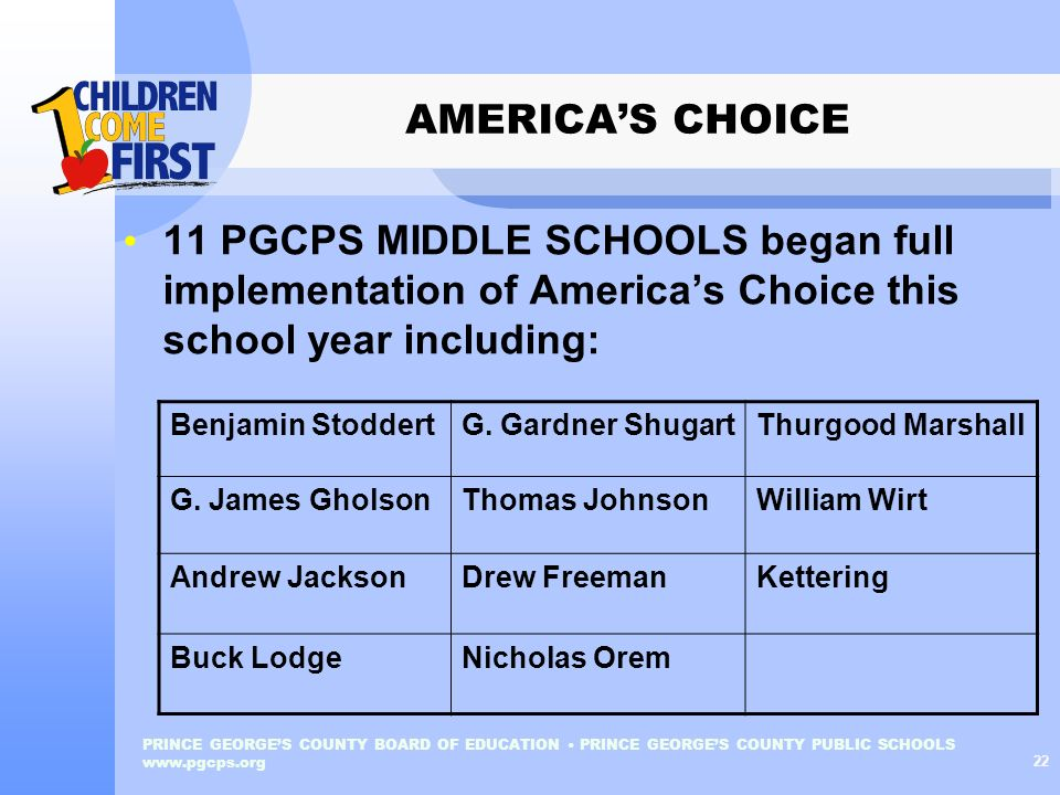 AMERICA'S CHOICE 11 PGCPS MIDDLE SCHOOLS began full implementation of America's Choice this school year including: