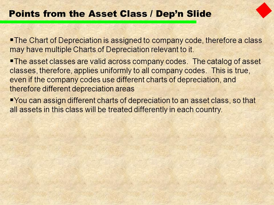 Points from the Asset Class / Dep'n Slide