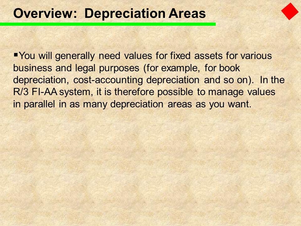 Overview: Depreciation Areas