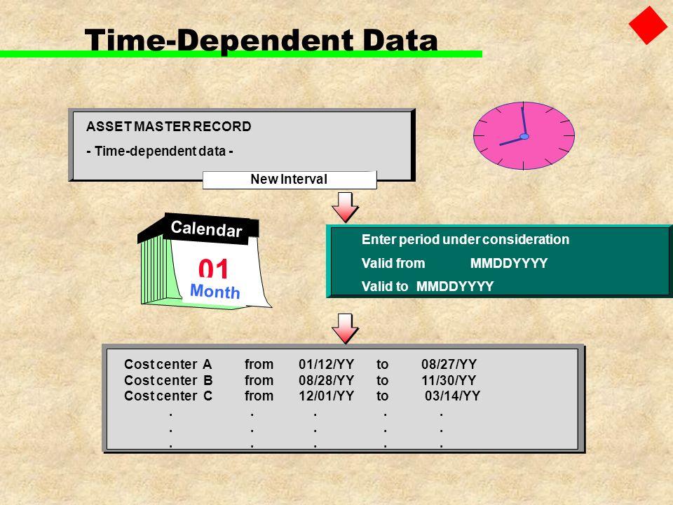 Time-Dependent Data 01 Calendar Month ASSET MASTER RECORD