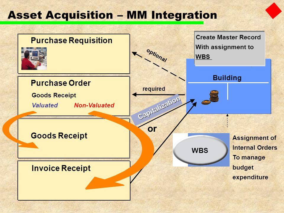 Asset Acquisition – MM Integration