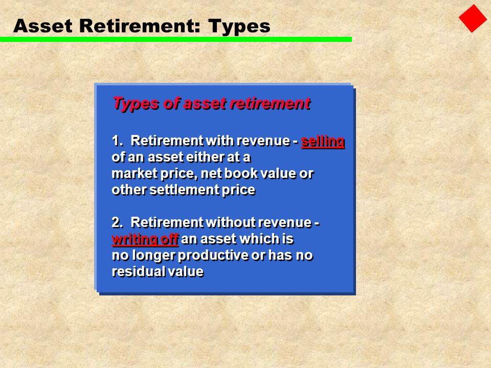 Asset Retirement: Types