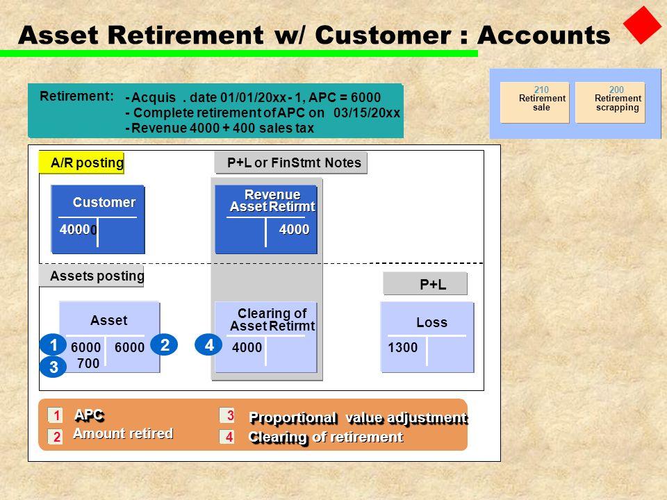 Asset Retirement w/ Customer : Accounts
