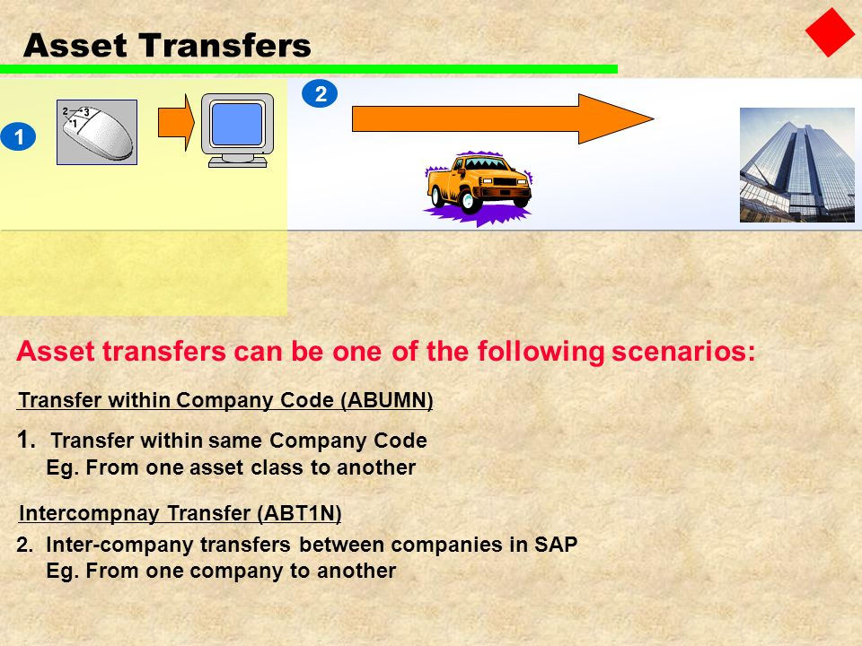 Asset Transfers Asset transfers can be one of the following scenarios: