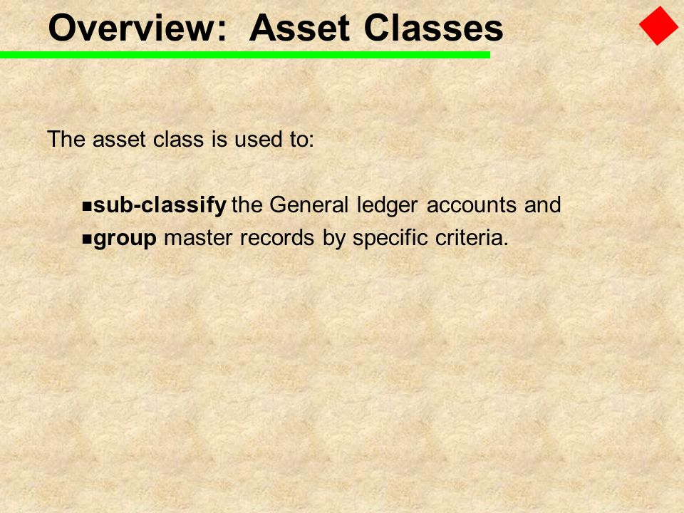 Overview: Asset Classes