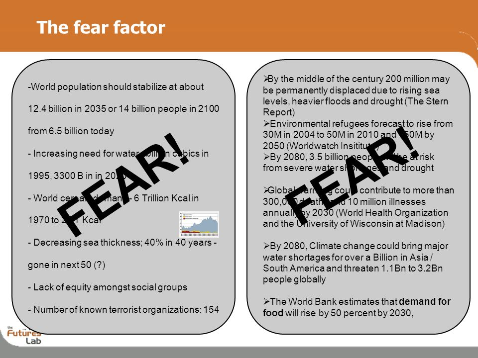 FEAR! FEAR! The fear factor