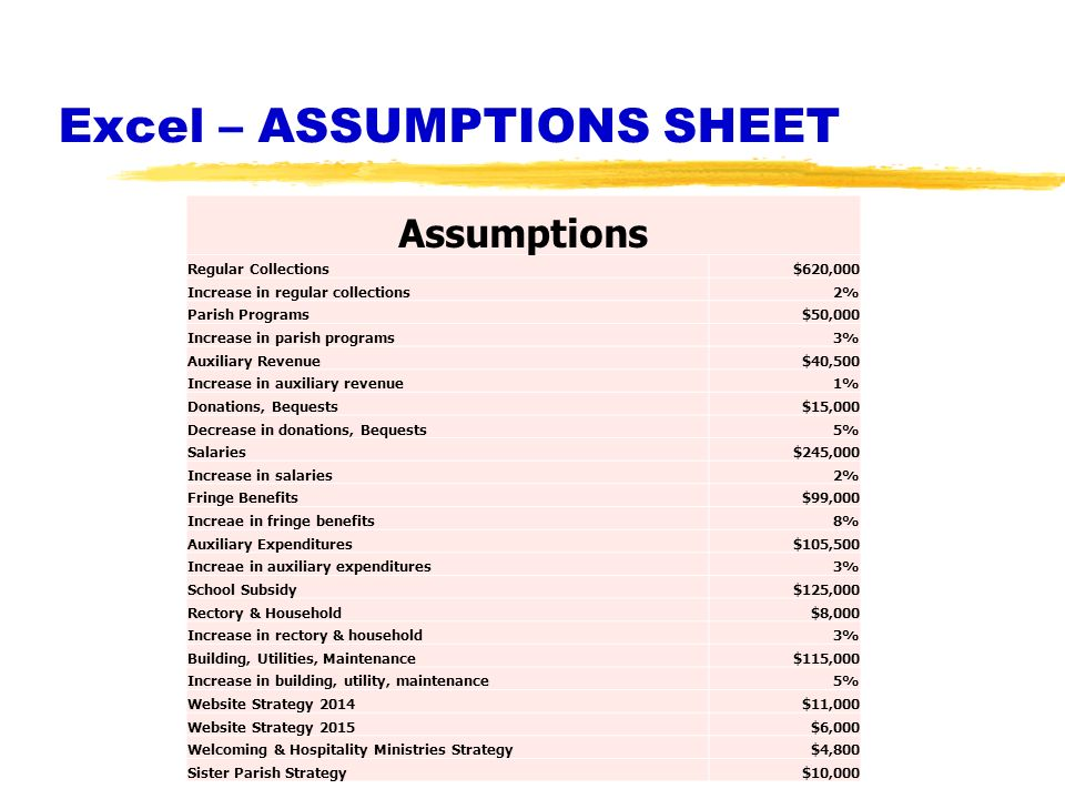 Excel – ASSUMPTIONS SHEET