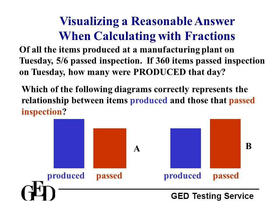Visualizing a Reasonable Answer When Calculating with Fractions