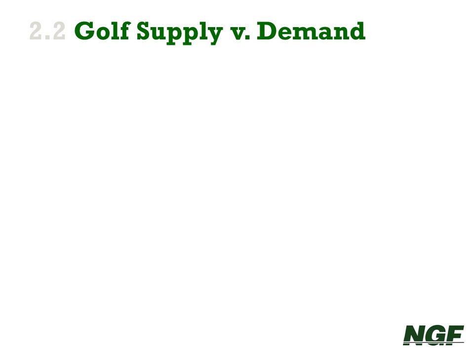 2.2 Golf Supply v. Demand 13 13
