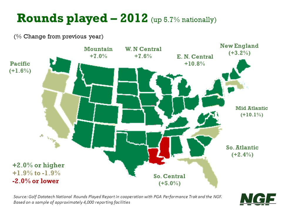 Rounds played – 2012 (up 5.7% nationally)