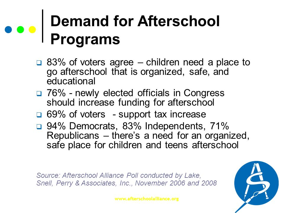 Demand for Afterschool Programs