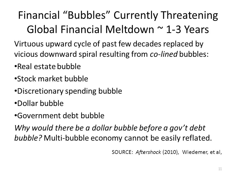 Financial Bubbles Currently Threatening Global Financial Meltdown ~ 1-3 Years