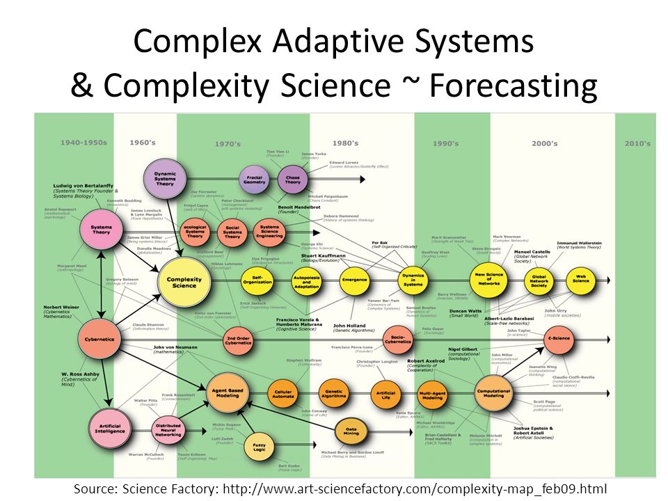 Complex Adaptive Systems & Complexity Science ~ Forecasting