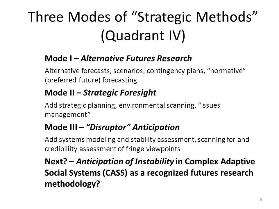 Three Modes of Strategic Methods (Quadrant IV)