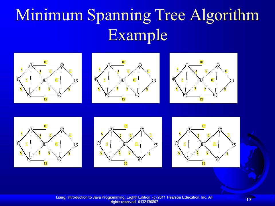 Minimum Spanning Tree Algorithm Example