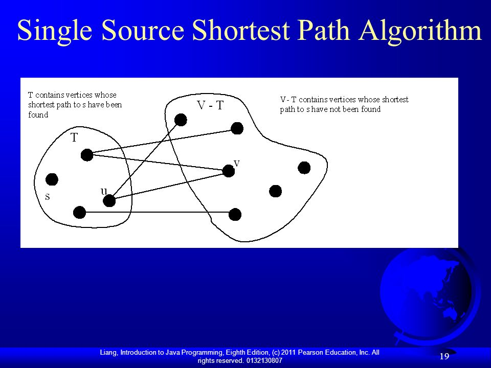 Single Source Shortest Path Algorithm