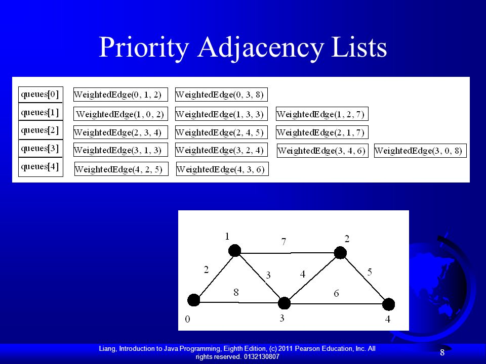 Priority Adjacency Lists