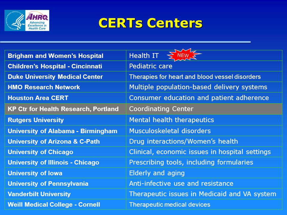 CERTs Centers Brigham and Women's Hospital Health IT