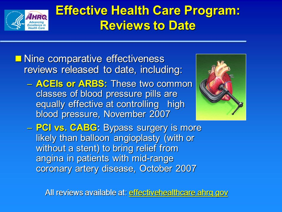 Effective Health Care Program: Reviews to Date