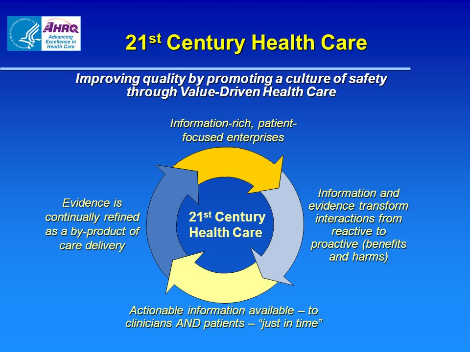 21st Century Health Care Improving quality by promoting a culture of safety through Value-Driven Health Care.