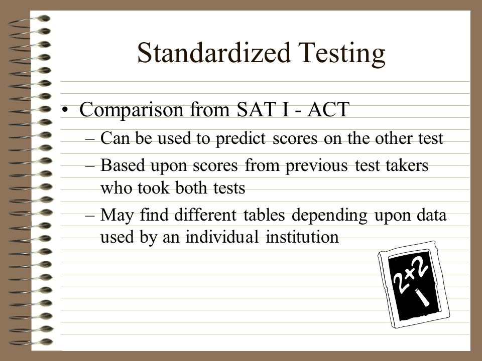 Standardized Testing Comparison from SAT I - ACT