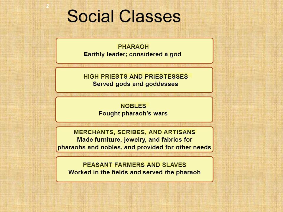 Social Classes PHARAOH Earthly leader; considered a god