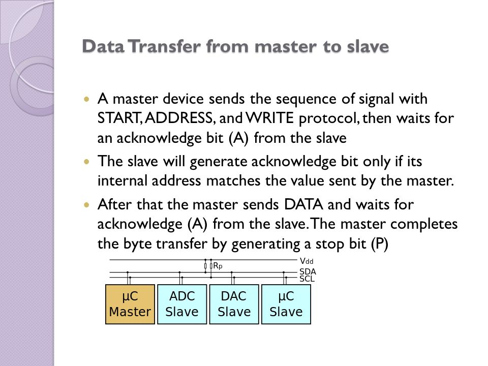 Data Transfer from master to slave