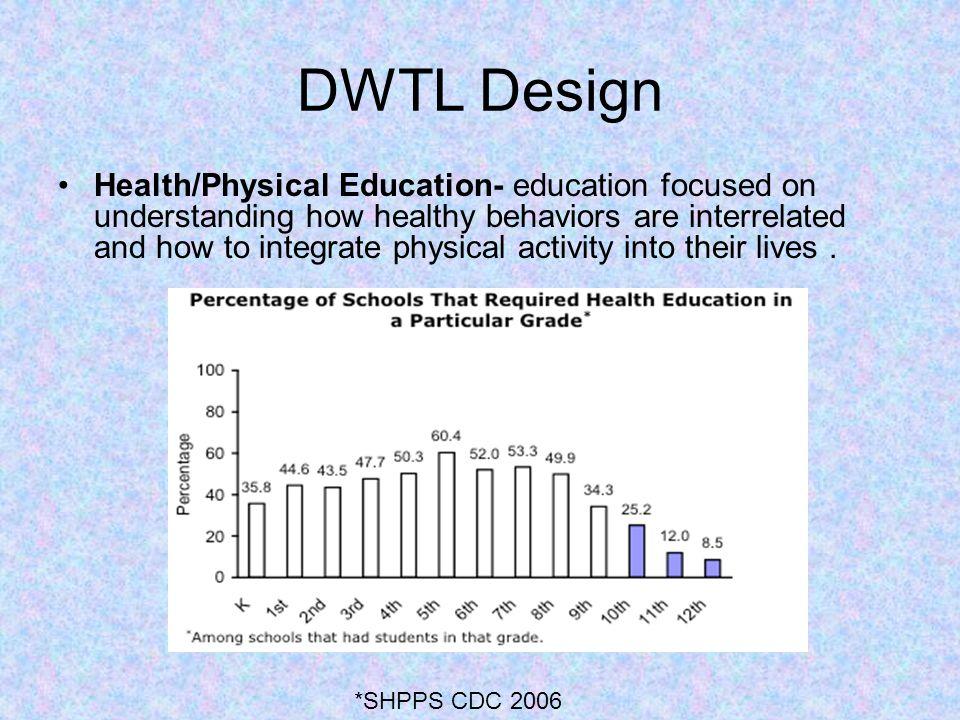 DWTL Design