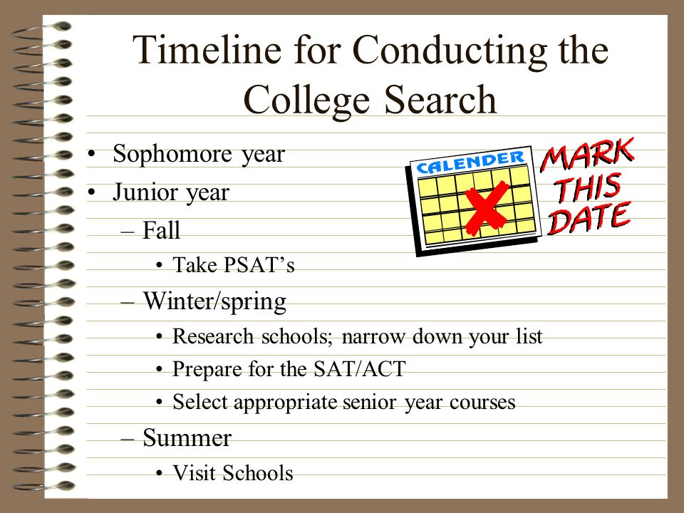 Timeline for Conducting the College Search