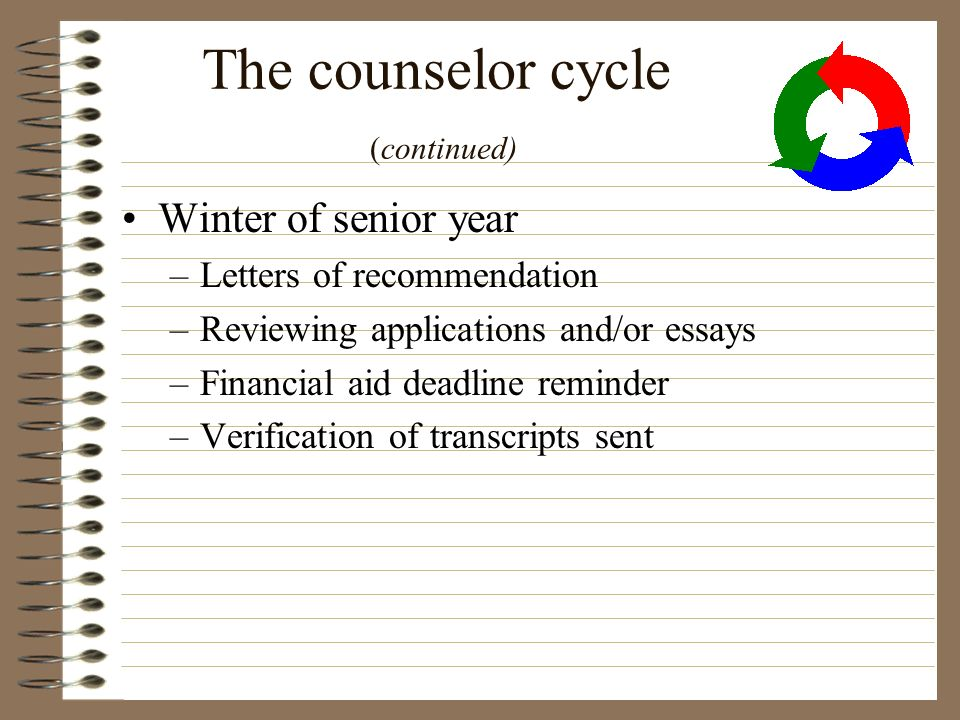The counselor cycle (continued)