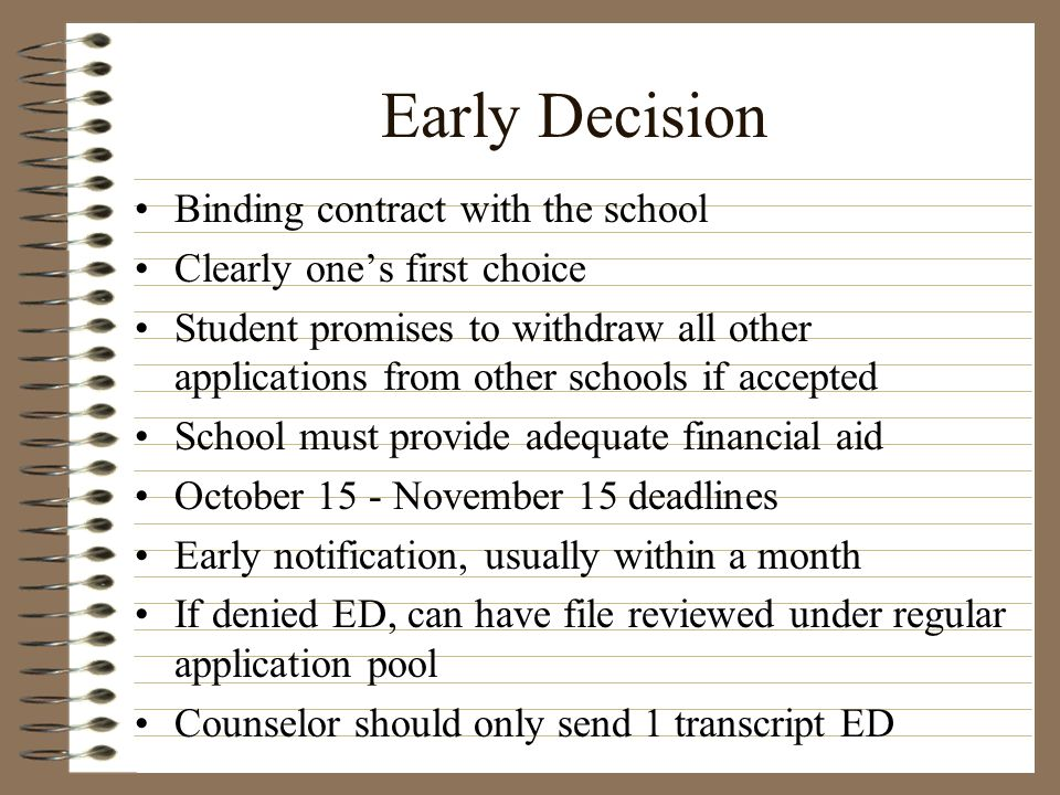 Early Decision Binding contract with the school