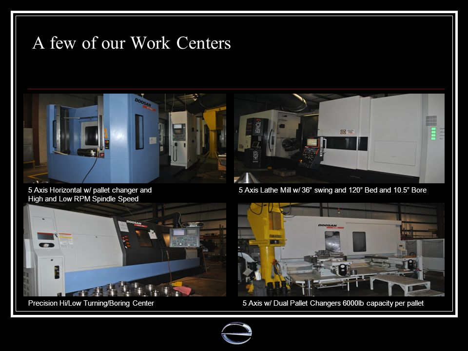 A few of our Work Centers