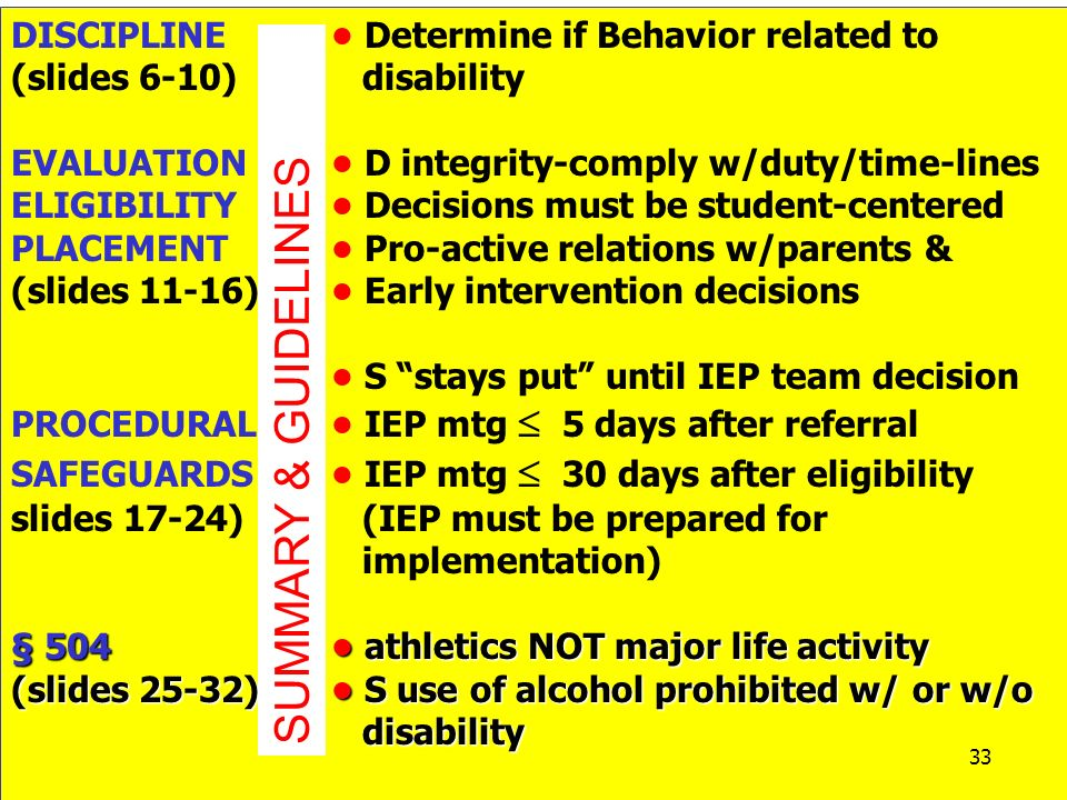 SUMMARY & GUIDELINES SUMMARY & GUIDELINES