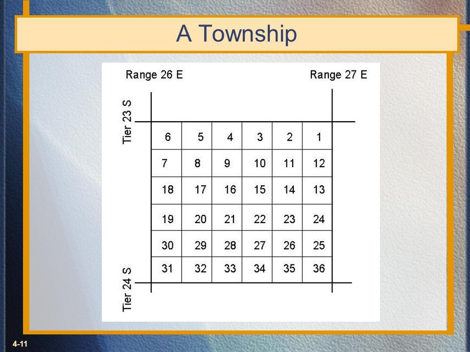 A Township