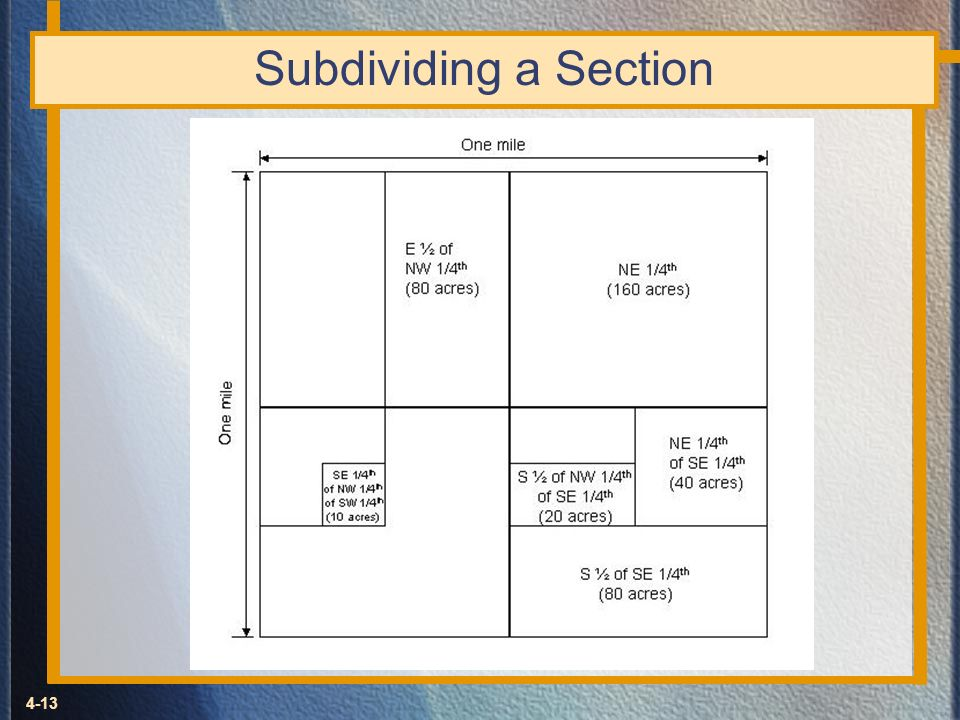 Subdividing a Section