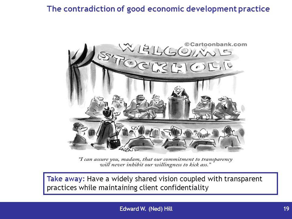 The contradiction of good economic development practice