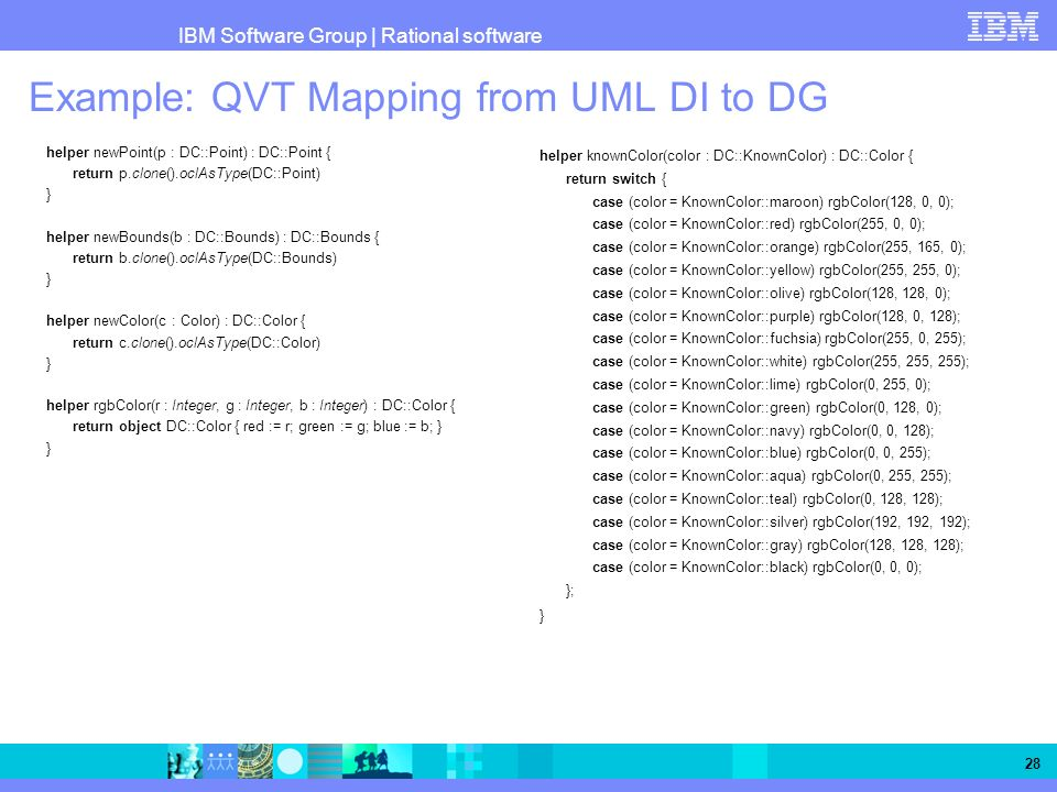 Example: QVT Mapping from UML DI to DG
