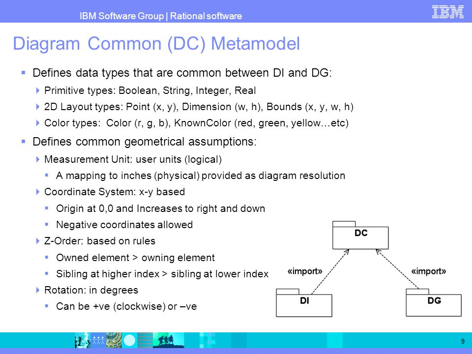 Diagram Common (DC) Metamodel