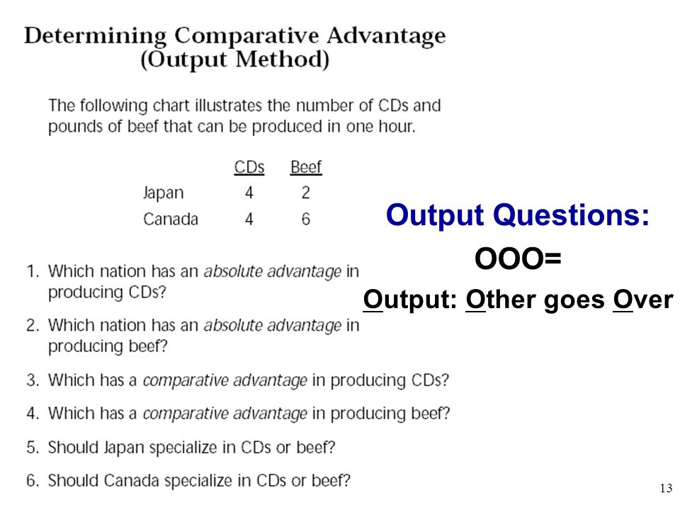 Output: Other goes Over