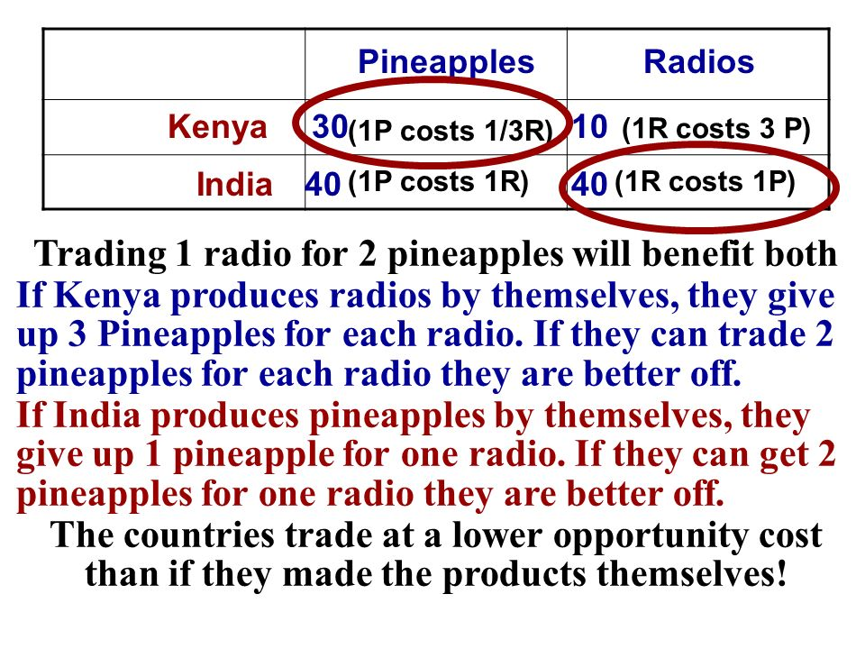 Trading 1 radio for 2 pineapples will benefit both
