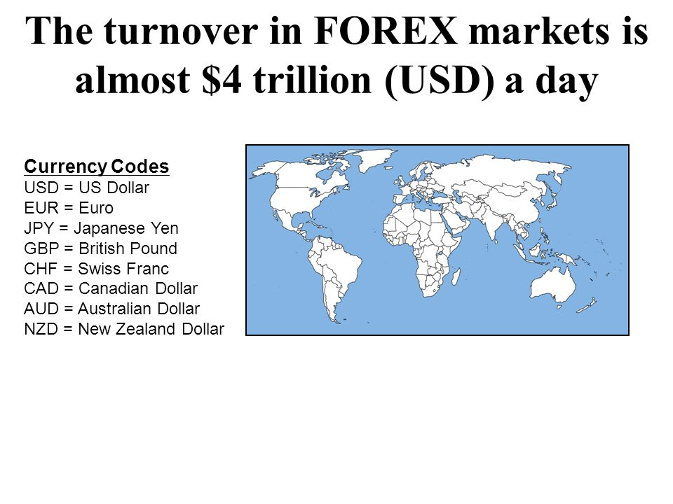 The turnover in FOREX markets is almost $4 trillion (USD) a day