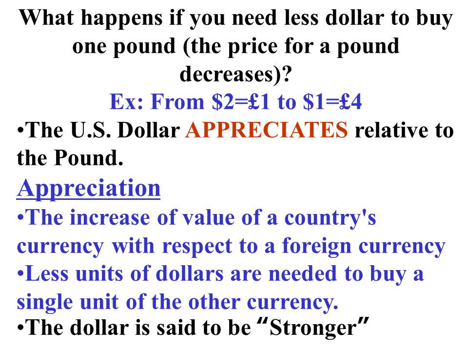 What happens if you need less dollar to buy one pound (the price for a pound decreases)