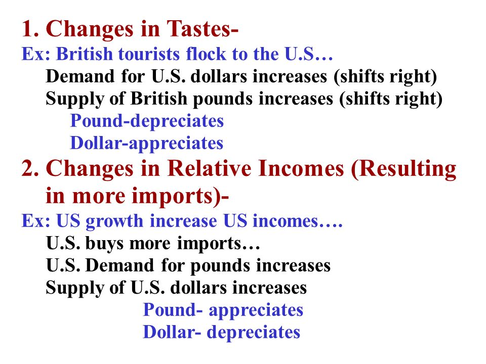 2. Changes in Relative Incomes (Resulting in more imports)-