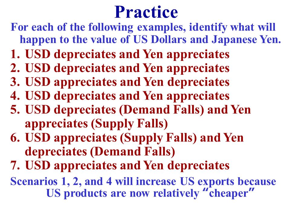 Practice USD depreciates and Yen appreciates